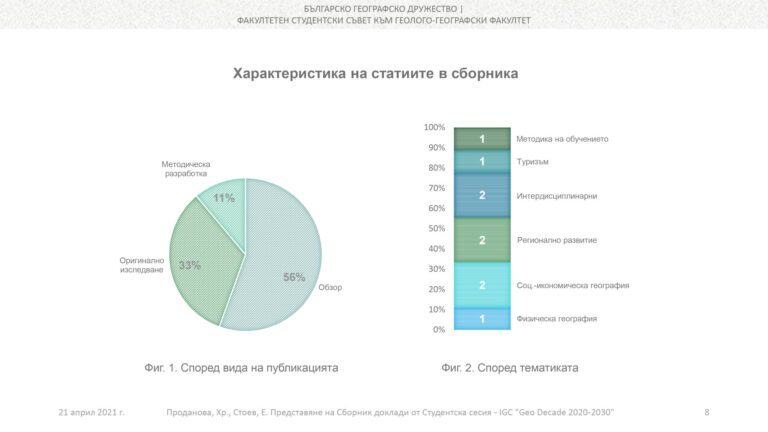 Представяне Студентски борник_15_2