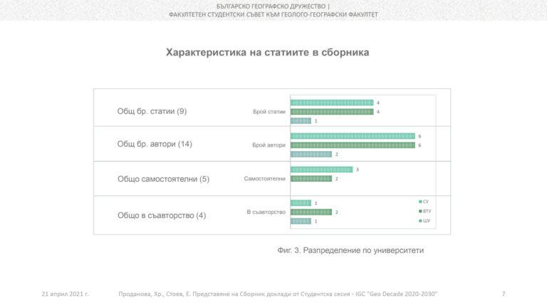 Представяне Студентски борник_15_3
